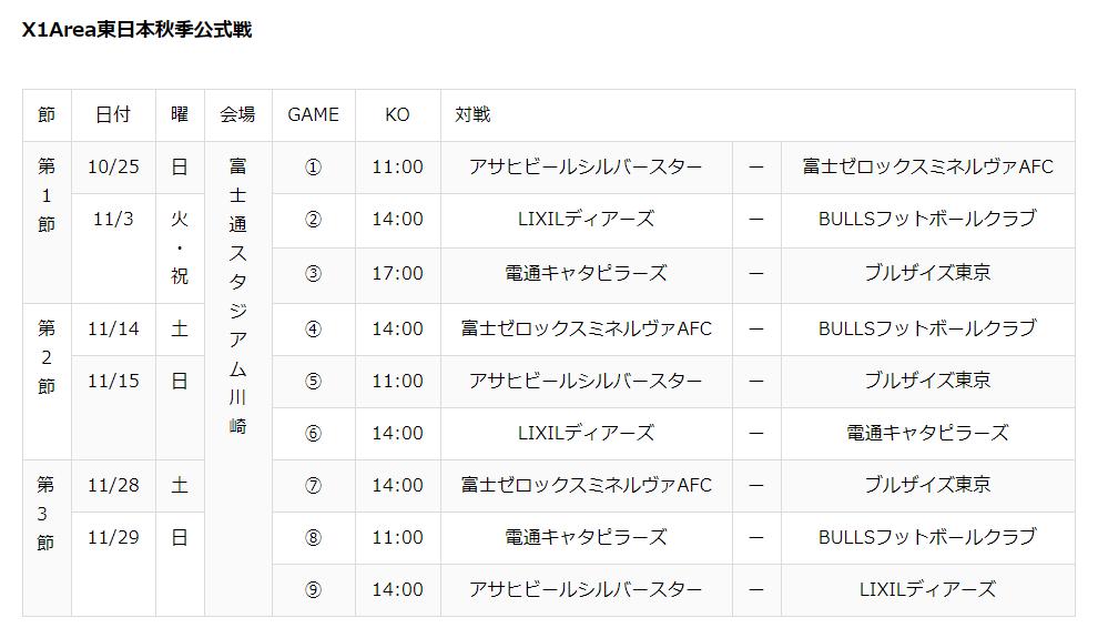 電通キャタピラーズNEWS:X1Area東日本秋季公式戦の開催方式変更に関するお知らせ